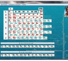 Справка по химии Talbica NC