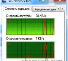 активность сети